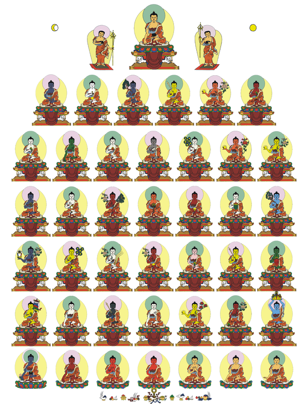 Painting of the thirty-five Buddhas of Confession  and Medicine Buddhas